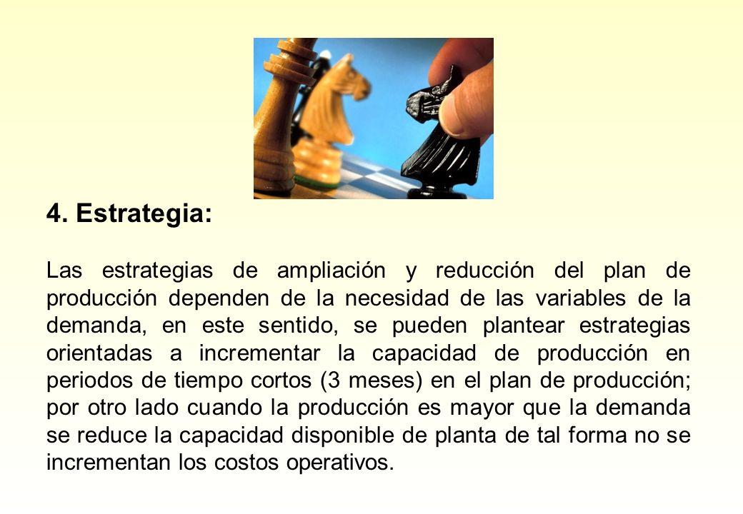 4. Estrategia: Las estrategias de ampliación y reducción del plan de producción dependen de la necesidad de las variables de la demanda, en este senti