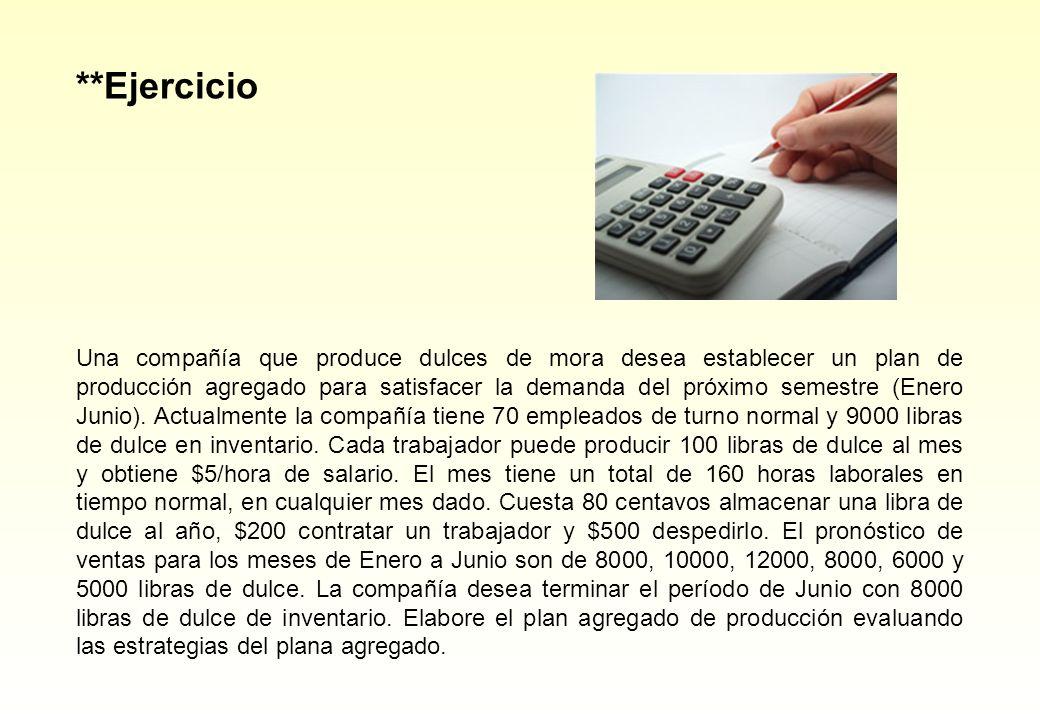 1.Diseñar la tabla de datos 2. Realizar cálculos con la capacidad disponible actual 3.