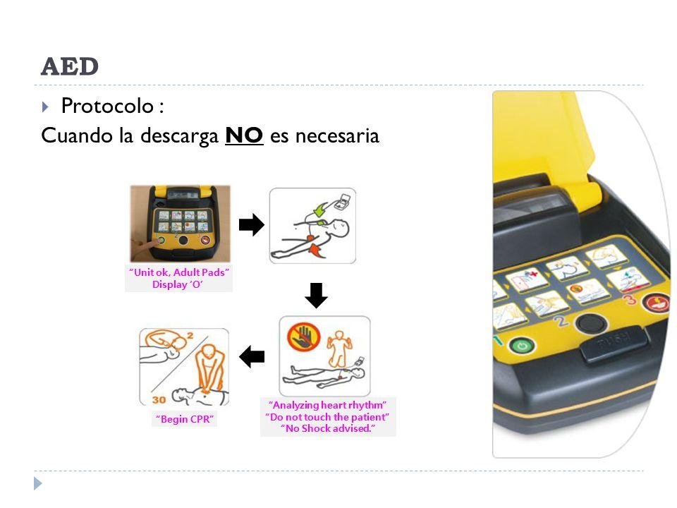 AED Protocolo : Cuando la descarga NO es necesaria