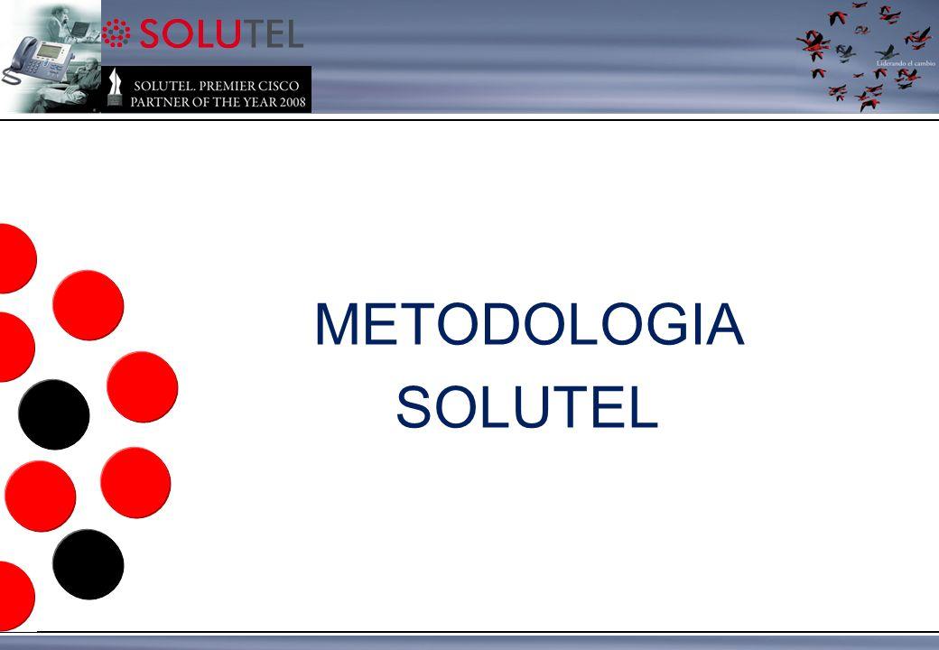 METODOLOGIA SOLUTEL