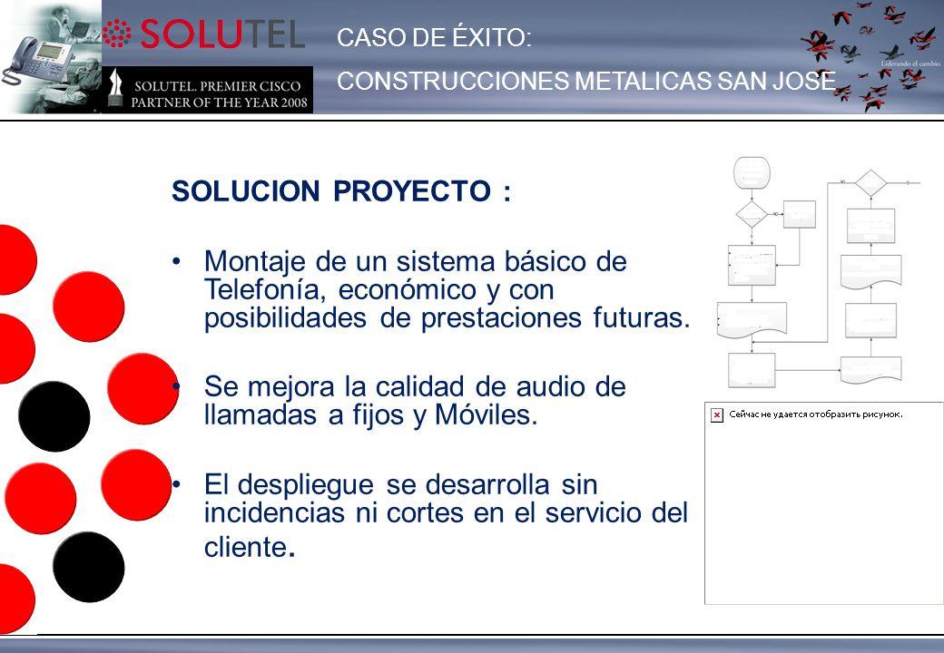 SOLUCION PROYECTO : Montaje de un sistema básico de Telefonía, económico y con posibilidades de prestaciones futuras.