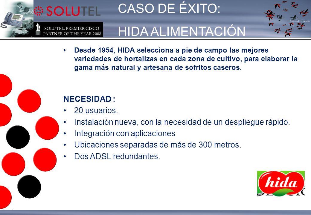 CallManager / 170 usuarios Diseño, Integración y soporte de Telefonia IP para la gestión de llamadas CASO DE ÉXITO: MEDIMAR HOSPITAL MEDIMAR