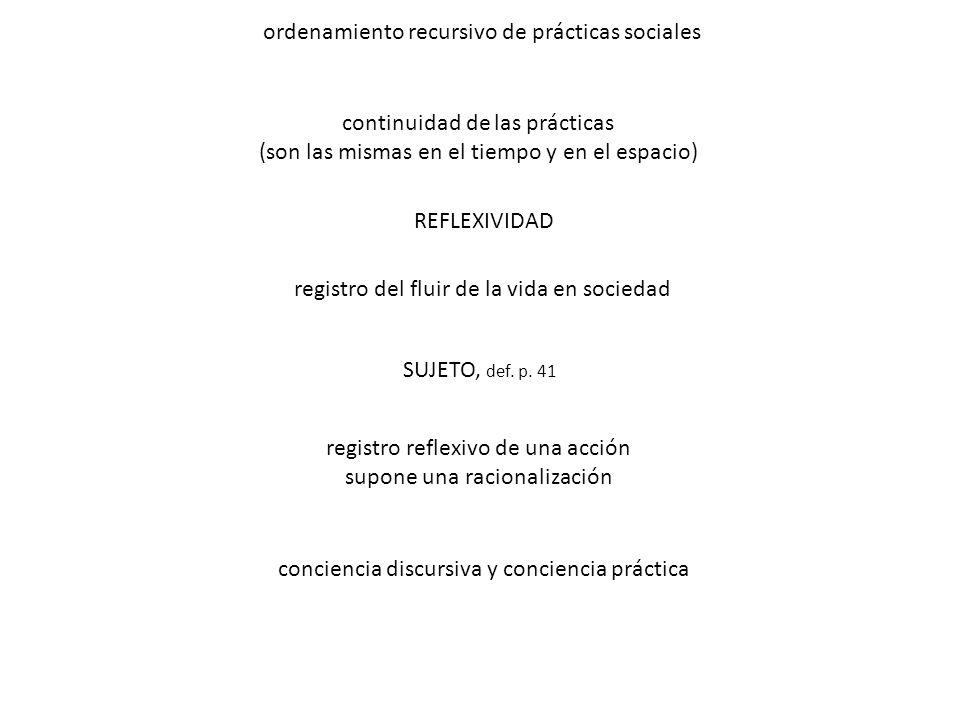 AGENCIA (prácticas) Condiciones inadvertidas de la acción Registro, monitoreo reflexivo de la acción Racionalización de la acción conciencia discursiva conciencia práctica Motivación inconsciente de la acción Consecuencias no intencionadas de la acción Verticalidad: estratificación de los niveles de conciencia Horizontalidad: la secuencia de recursividad