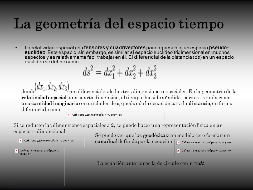 La geometría del espacio tiempo La relatividad especial usa tensores y cuadrivectores para representar un espacio pseudo- euclídeo. Este espacio, sin