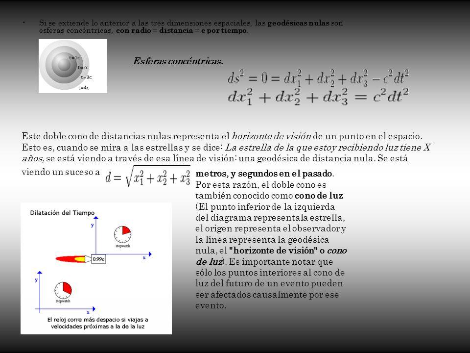 Si se extiende lo anterior a las tres dimensiones espaciales, las geodésicas nulas son esferas concéntricas, con radio = distancia = c por tiempo. Esf