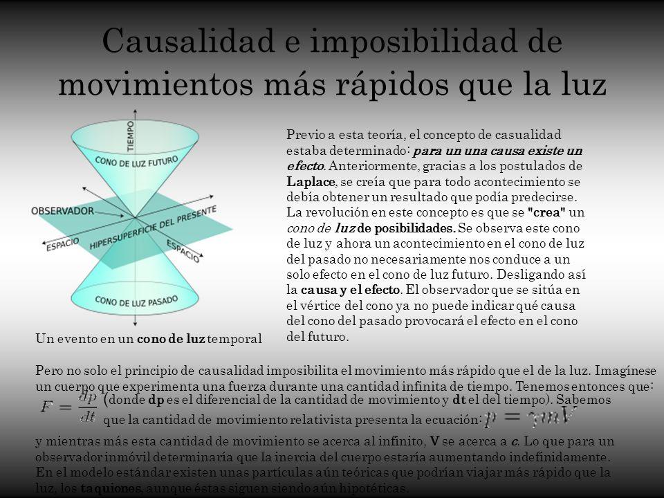 Causalidad e imposibilidad de movimientos más rápidos que la luz Un evento en un cono de luz temporal Previo a esta teoría, el concepto de casualidad