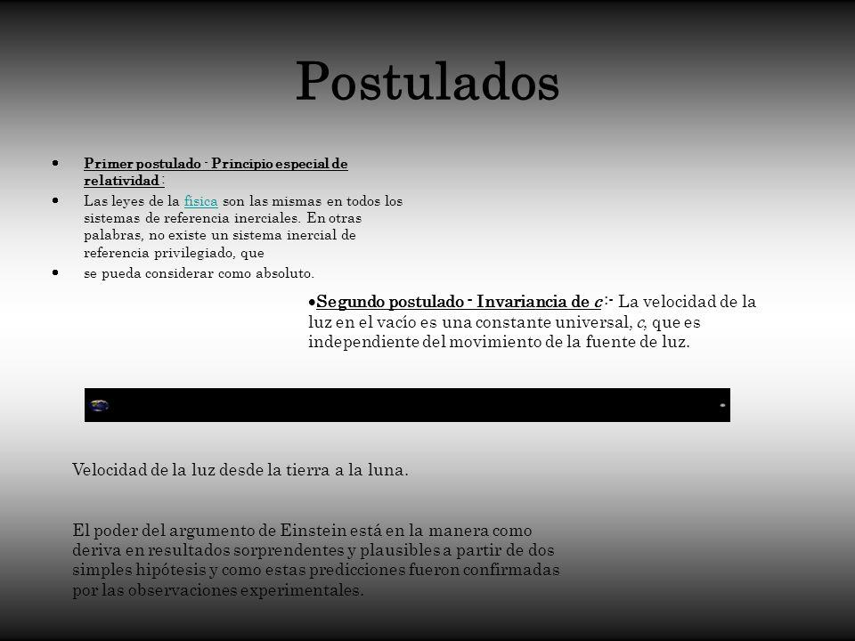Postulados Primer postulado - Principio especial de relatividad : Las leyes de la física son las mismas en todos los sistemas de referencia inerciales
