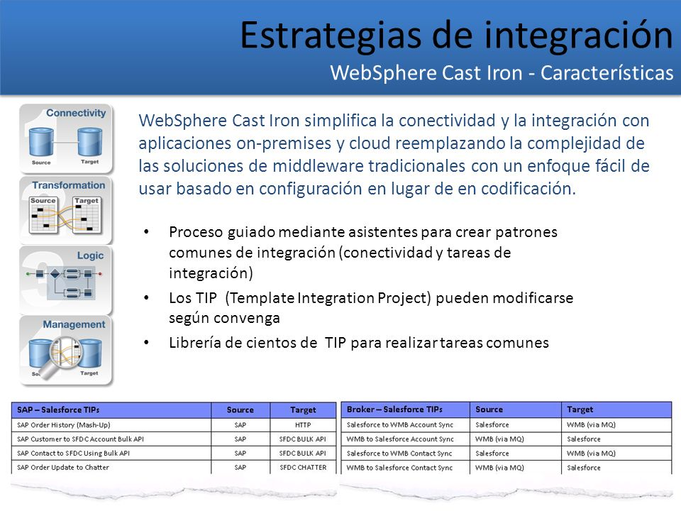 Estrategias de integración WebSphere Cast Iron - Características Estrategias de integración WebSphere Cast Iron - Características Proceso guiado media