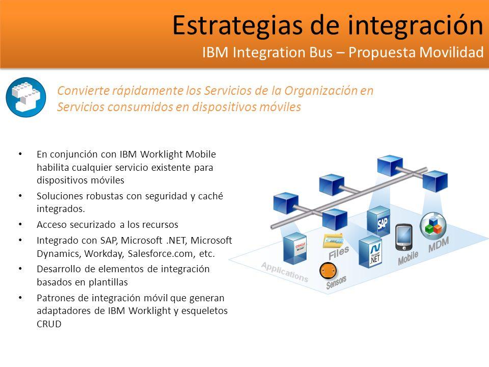 Estrategias de integración IBM Integration Bus – Propuesta Movilidad Estrategias de integración IBM Integration Bus – Propuesta Movilidad En conjunció