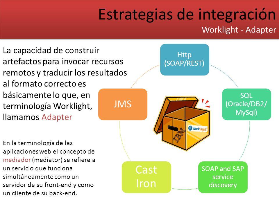 Estrategias de integración Worklight - Enterprise Metadata Discovery (EMD) Estrategias de integración Worklight - Enterprise Metadata Discovery (EMD) EMD es una especificación que puede utilizarse para examinar un EIS y descubrir los detalles de definición de los objetos de negocio y las APIs existentes.