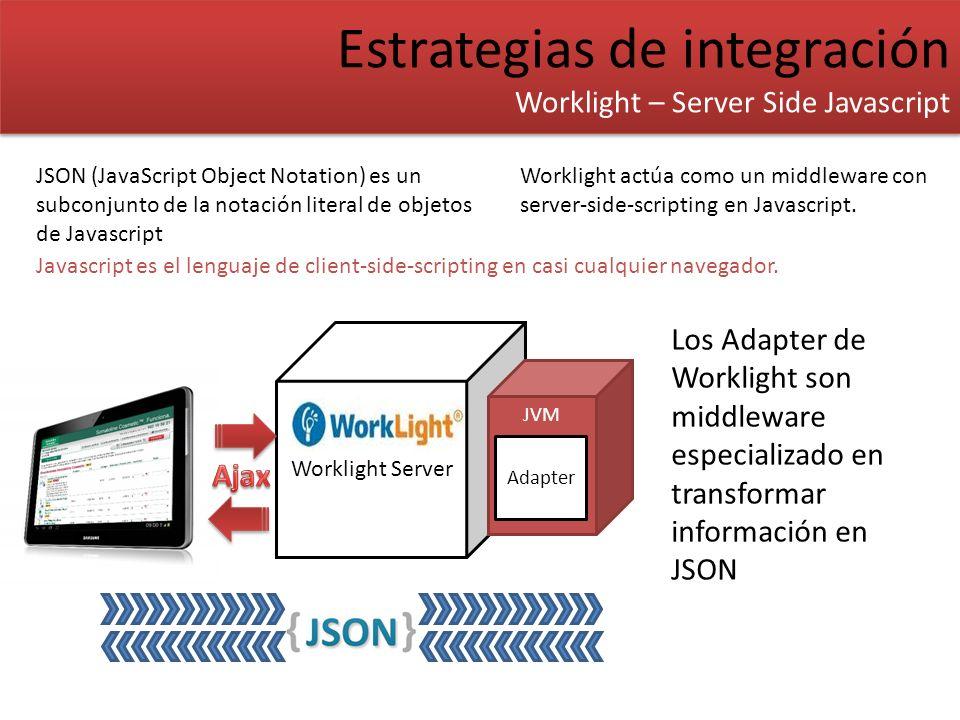 Estrategias de integración Worklight - Mashup Estrategias de integración Worklight - Mashup Worklight Server Adapter Http (SOAP) El servidor debe obtener la información, que puede estar dispersa entre distintas fuentes de datos para construir un todo.