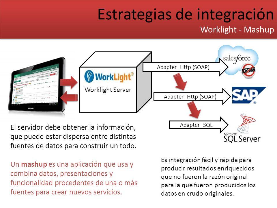 Estrategias de integración Necesidades Estrategias de integración Necesidades On-premises Cloud Mobile Web SOA Piezas discretas que proporcionen servicios a otras aplicaciones.