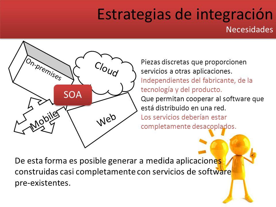 Estrategias de integración Necesidades Estrategias de integración Necesidades On-premises Cloud Mobile Web SOA Piezas discretas que proporcionen servi