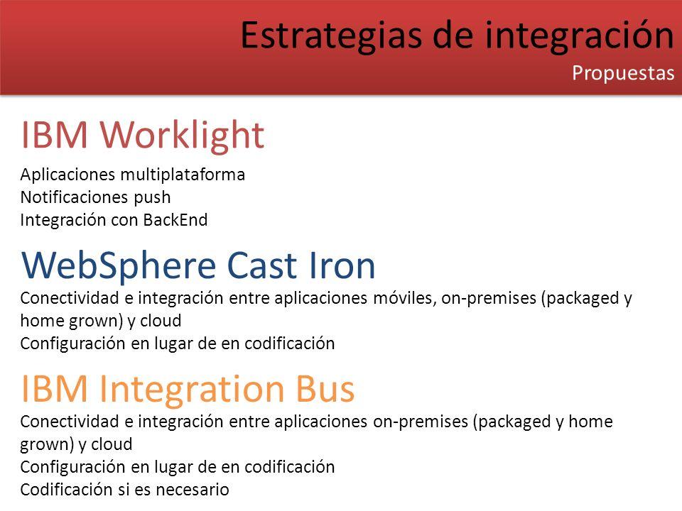 Estrategias de integración IBM Integration Bus – Propuesta Movilidad Estrategias de integración IBM Integration Bus – Propuesta Movilidad En conjunción con IBM Worklight Mobile habilita cualquier servicio existente para dispositivos móviles Soluciones robustas con seguridad y caché integrados.