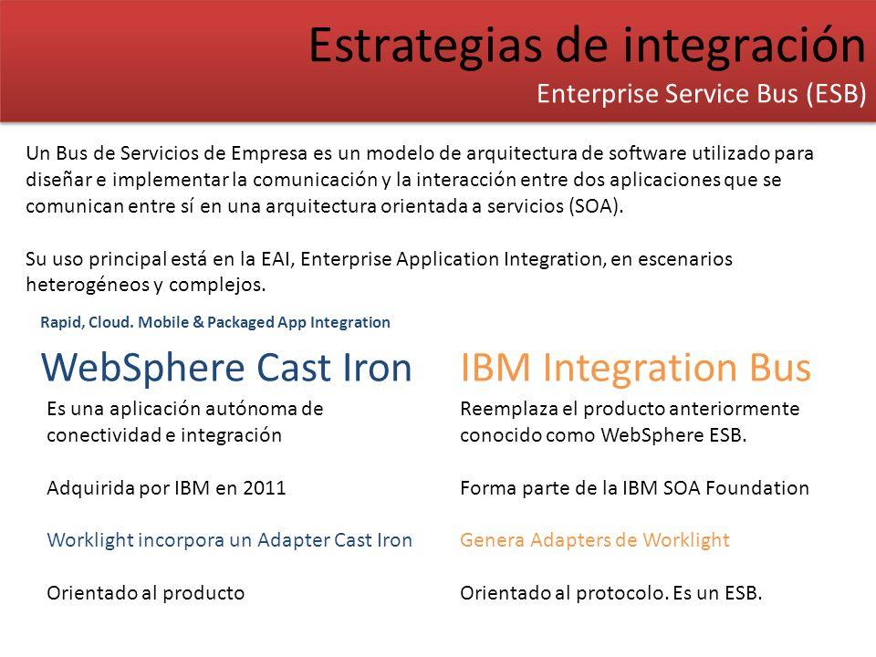 Estrategias de integración Productos relacionados Estrategias de integración Productos relacionados IBM Worklight WebSphere Cast Iron IBM Integration Bus IBM Endpoint Manager WebSphere Liberty Profile IBM TeaLeaf