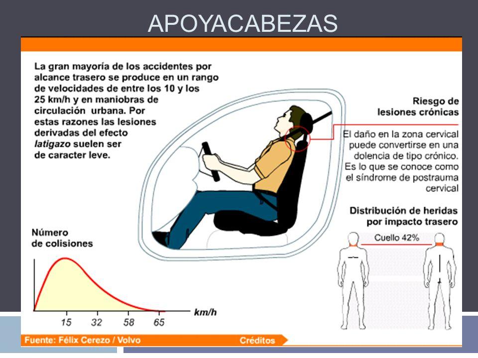 APOYACABEZAS