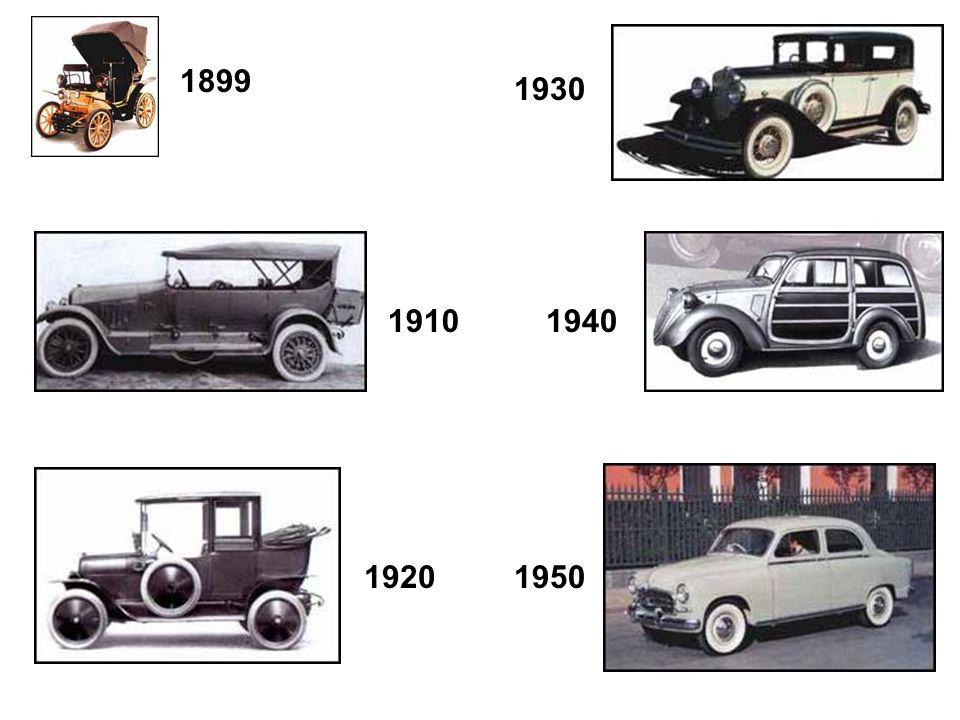 1899 1910 1940 1930 1950 1920