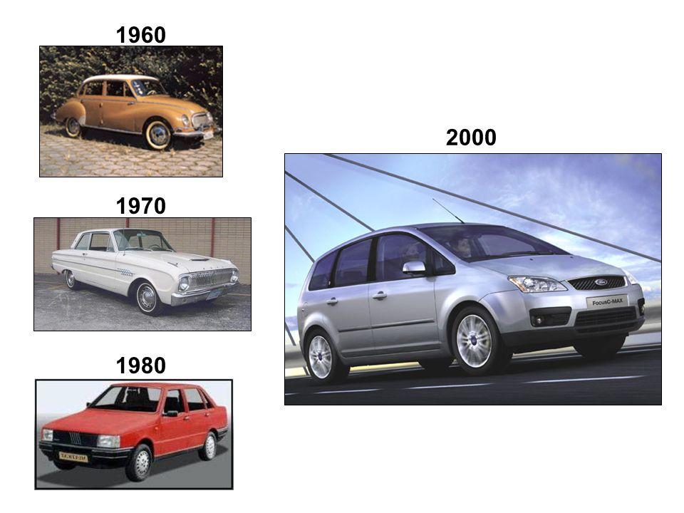 2000 1970 1980 1960