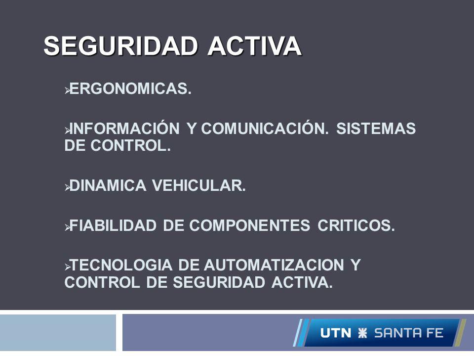 ERGONOMICAS. INFORMACIÓN Y COMUNICACIÓN. SISTEMAS DE CONTROL. DINAMICA VEHICULAR. FIABILIDAD DE COMPONENTES CRITICOS. TECNOLOGIA DE AUTOMATIZACION Y C