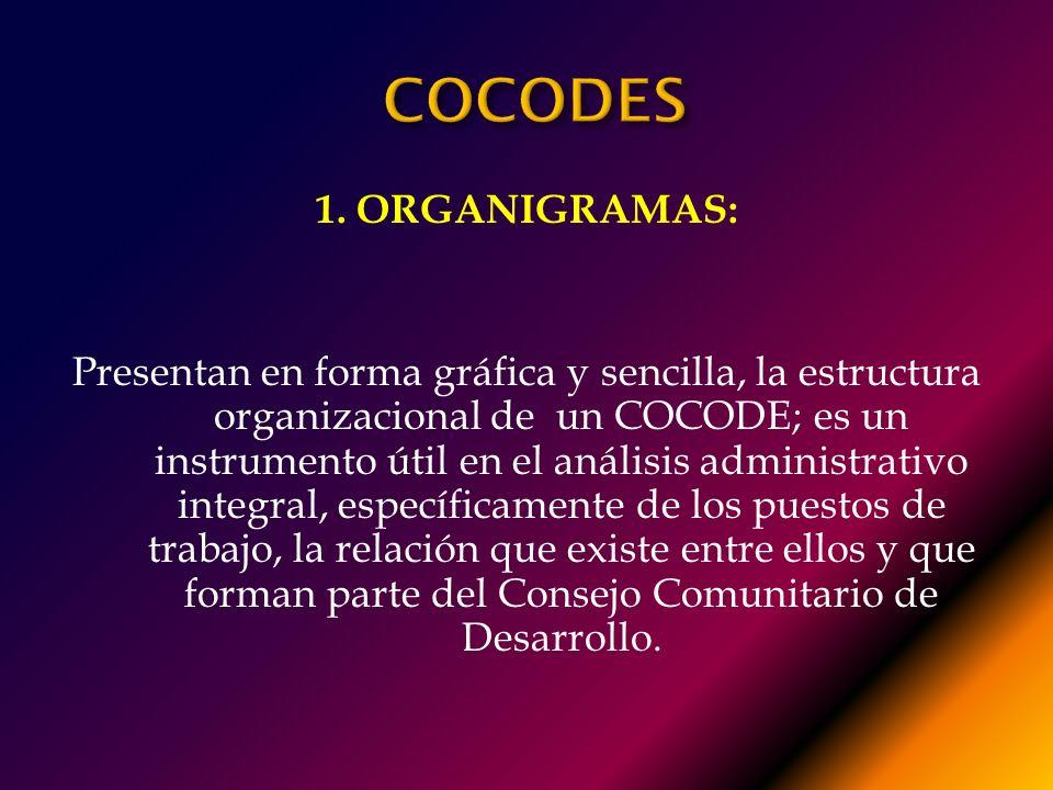 El Módulo IV, Tres Instrumentos de Organización, presenta información referida fundamentalmente al Concepto de Organigrama y su representación gráfica