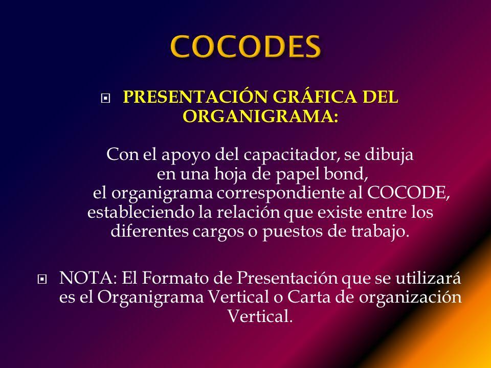 1. ORGANIGRAMAS: Presentan en forma gráfica y sencilla, la estructura organizacional de un COCODE; es un instrumento útil en el análisis administrativ