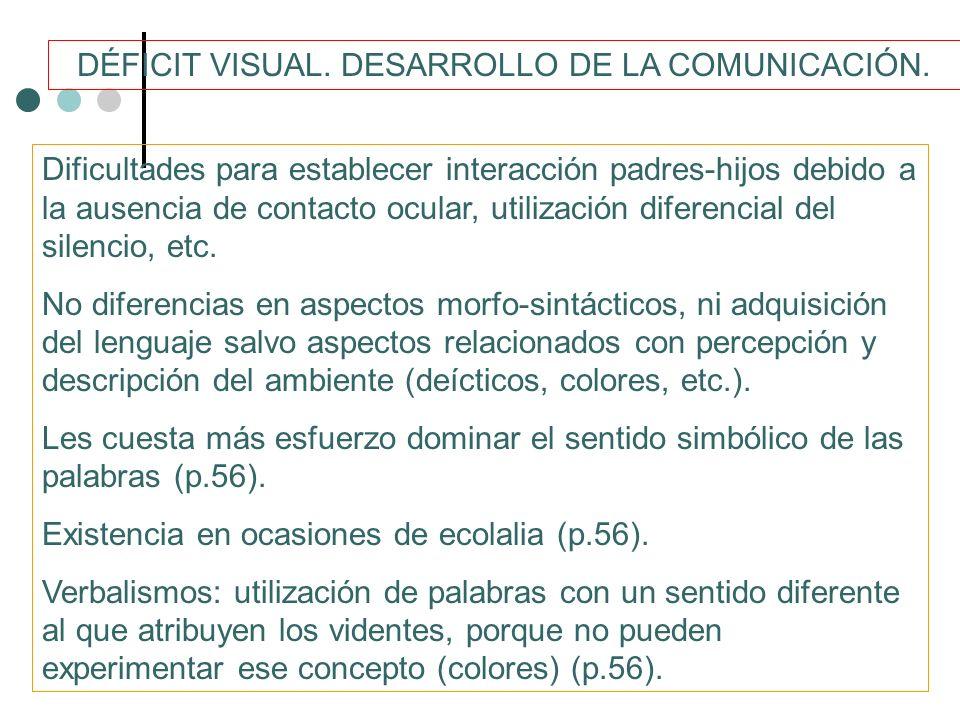 DÉFICIT VISUAL.DESARROLLO DE LA COMUNICACIÓN.