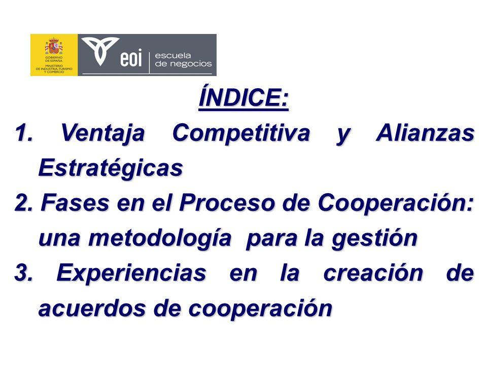 ÍNDICE: 1. Ventaja Competitiva y Alianzas Estratégicas 2. Fases en el Proceso de Cooperación: una metodología para la gestión 3. Experiencias en la cr