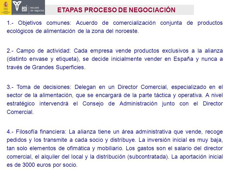 ETAPAS PROCESO DE NEGOCIACIÓN 1.- Objetivos comunes: Acuerdo de comercialización conjunta de productos ecológicos de alimentación de la zona del noroe