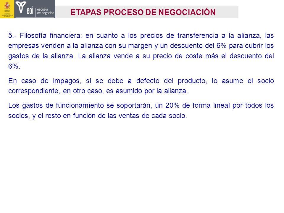 ETAPAS PROCESO DE NEGOCIACIÓN 5.- Filosofía financiera: en cuanto a los precios de transferencia a la alianza, las empresas venden a la alianza con su