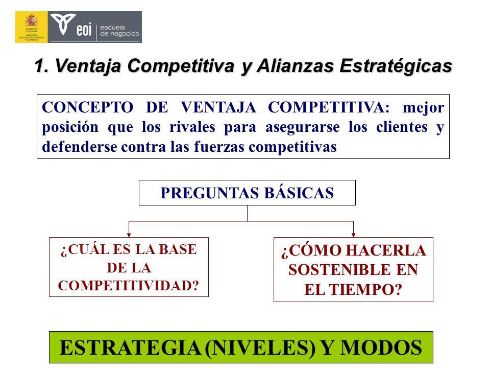 CONCEPTO DE VENTAJA COMPETITIVA: mejor posición que los rivales para asegurarse los clientes y defenderse contra las fuerzas competitivas PREGUNTAS BÁ