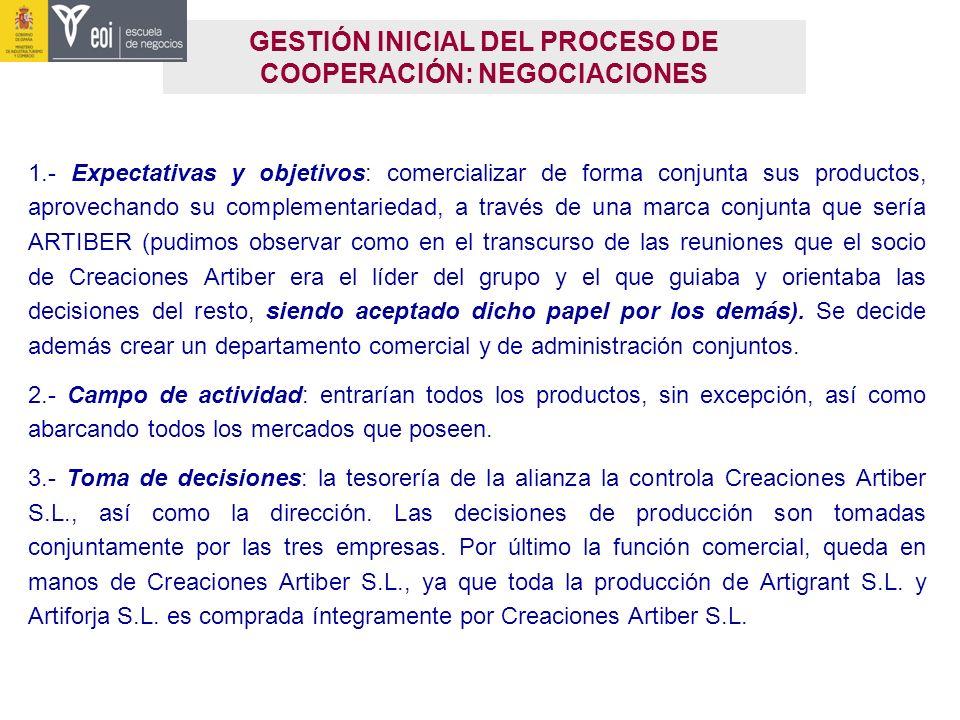 GESTIÓN INICIAL DEL PROCESO DE COOPERACIÓN: NEGOCIACIONES 1.- Expectativas y objetivos: comercializar de forma conjunta sus productos, aprovechando su