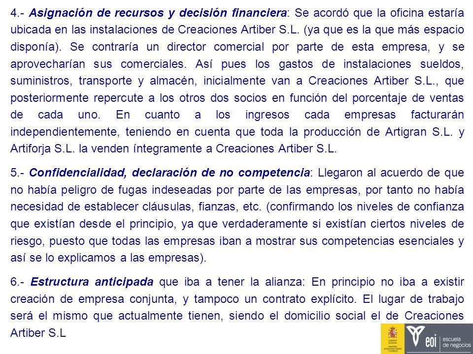 4.- Asignación de recursos y decisión financiera: Se acordó que la oficina estaría ubicada en las instalaciones de Creaciones Artiber S.L. (ya que es