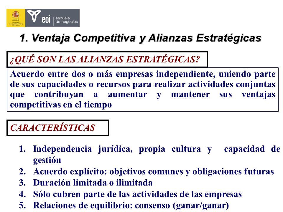 Preguntas 1.¿Creéis que las empresas son complementarias.