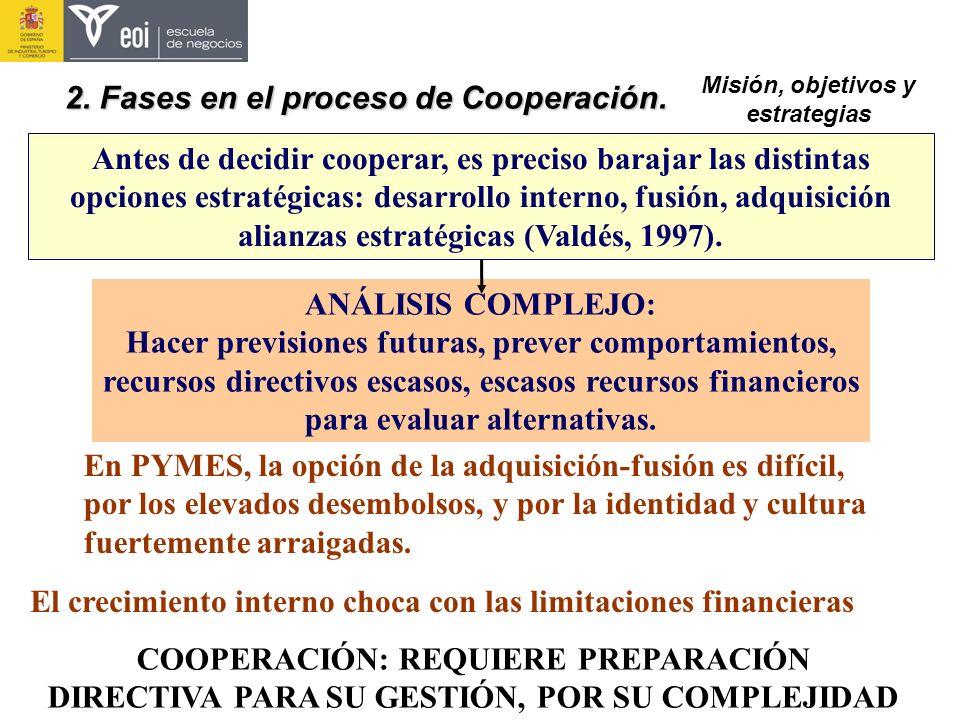 ANÁLISIS COMPLEJO: Hacer previsiones futuras, prever comportamientos, recursos directivos escasos, escasos recursos financieros para evaluar alternati
