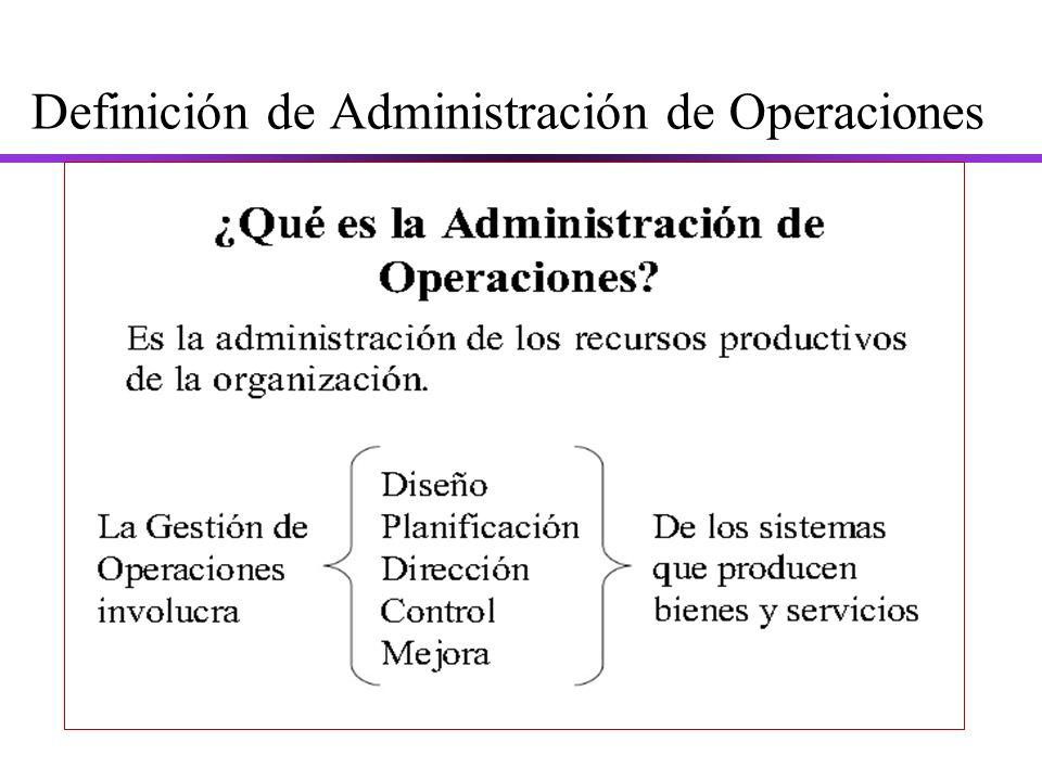 Definición de Administración de Operaciones