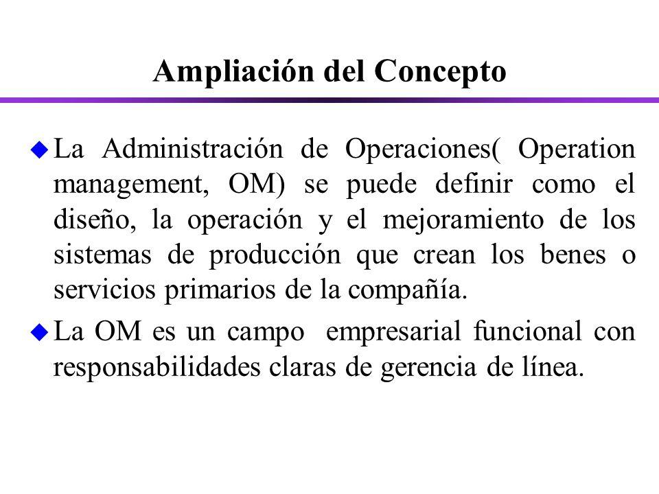 Ampliación del Concepto u La Administración de Operaciones( Operation management, OM) se puede definir como el diseño, la operación y el mejoramiento de los sistemas de producción que crean los benes o servicios primarios de la compañía.
