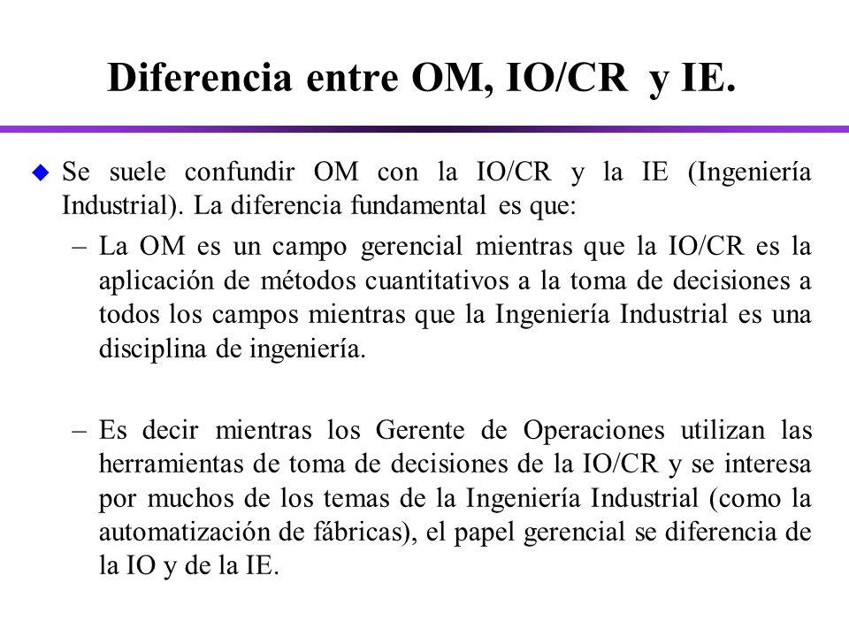 Diferencia entre OM, IO/CR y IE.