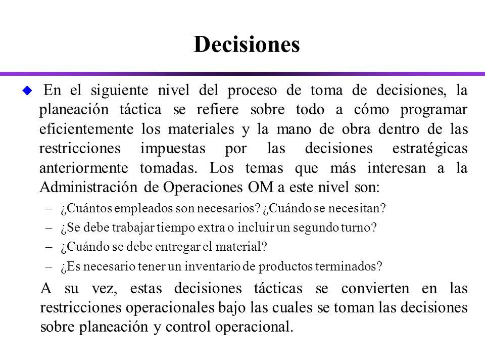 Decisiones u En el siguiente nivel del proceso de toma de decisiones, la planeación táctica se refiere sobre todo a cómo programar eficientemente los materiales y la mano de obra dentro de las restricciones impuestas por las decisiones estratégicas anteriormente tomadas.