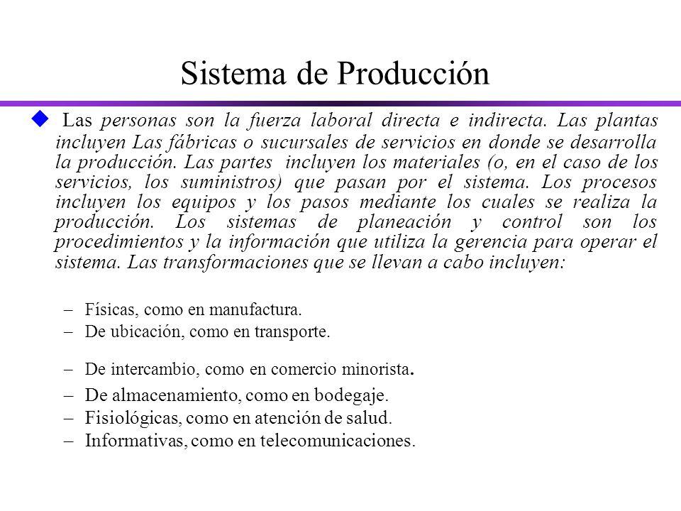 Sistema de Producción u Las personas son la fuerza laboral directa e indirecta.