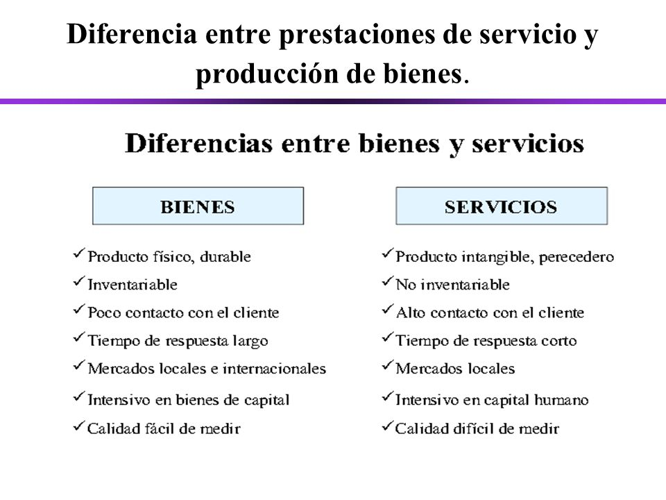 Diferencia entre prestaciones de servicio y producción de bienes.