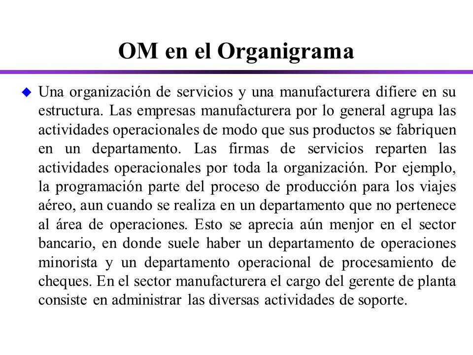 OM en el Organigrama u Una organización de servicios y una manufacturera difiere en su estructura.