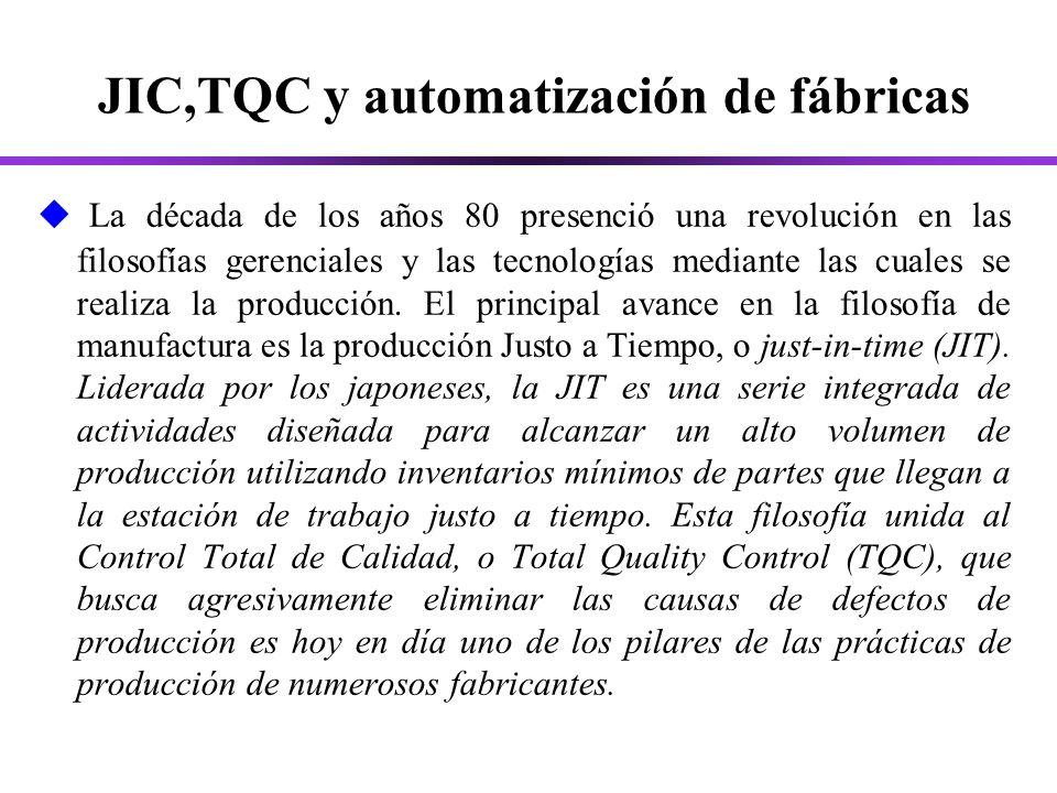 JIC,TQC y automatización de fábricas u La década de los años 80 presenció una revolución en las filosofías gerenciales y las tecnologías mediante las cuales se realiza la producción.
