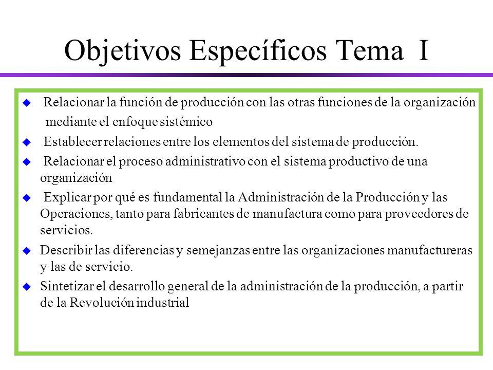 Objetivos Específicos Tema I u Relacionar la función de producción con las otras funciones de la organización mediante el enfoque sistémico u Establecer relaciones entre los elementos del sistema de producción.