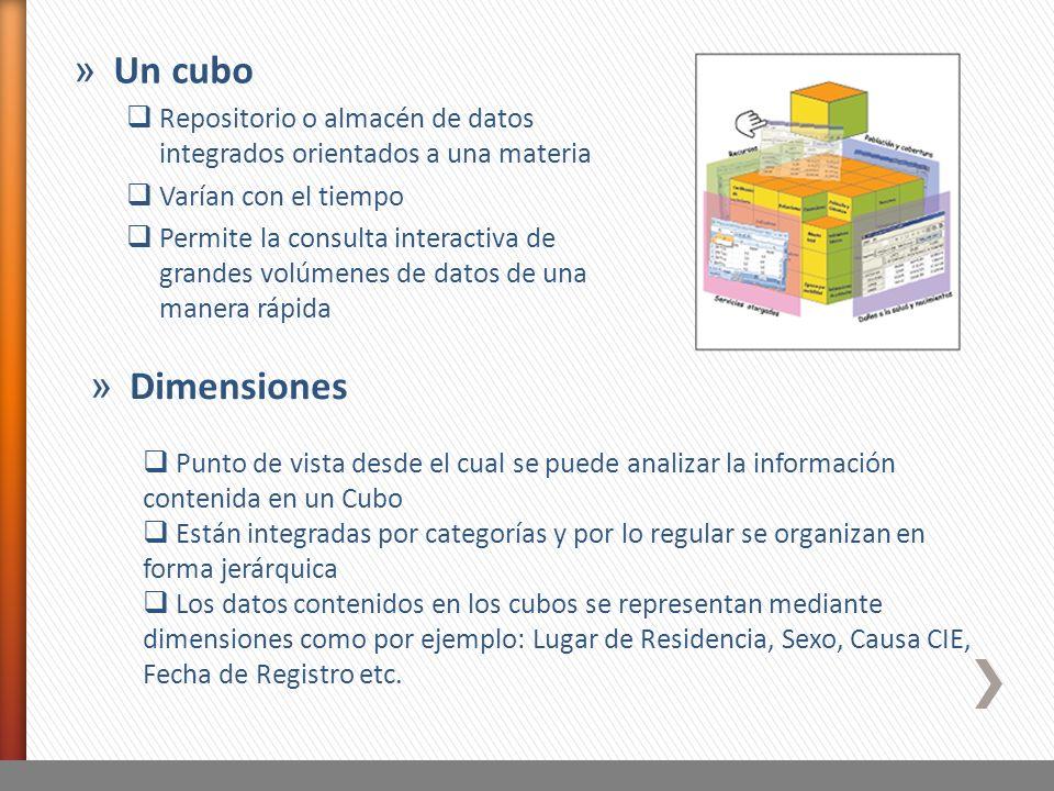 » Un cubo Repositorio o almacén de datos integrados orientados a una materia Varían con el tiempo Permite la consulta interactiva de grandes volúmenes