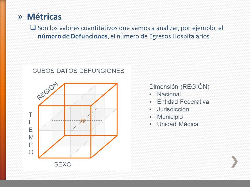 » Métricas Son los valores cuantitativos que vamos a analizar, por ejemplo, el número de Defunciones, el número de Egresos Hospitalarios TIEMPOTIEMPO