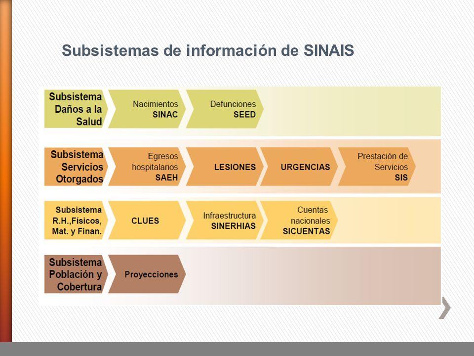 Subsistemas de información de SINAIS