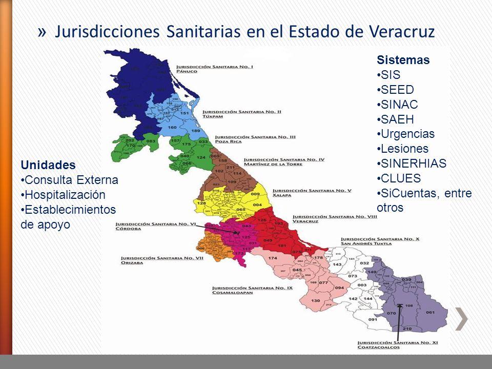 » Jurisdicciones Sanitarias en el Estado de Veracruz Unidades Consulta Externa Hospitalización Establecimientos de apoyo Sistemas SIS SEED SINAC SAEH Urgencias Lesiones SINERHIAS CLUES SiCuentas, entre otros