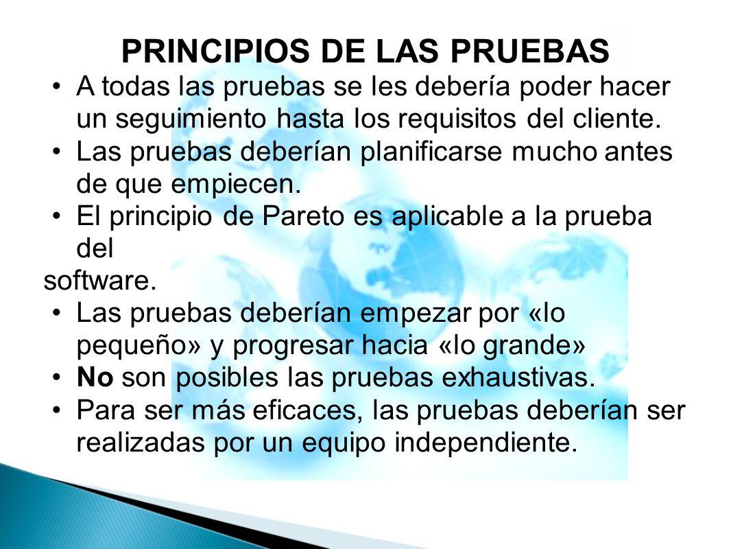 PRINCIPIOS DE LAS PRUEBAS A todas las pruebas se les debería poder hacer un seguimiento hasta los requisitos del cliente. Las pruebas deberían planifi