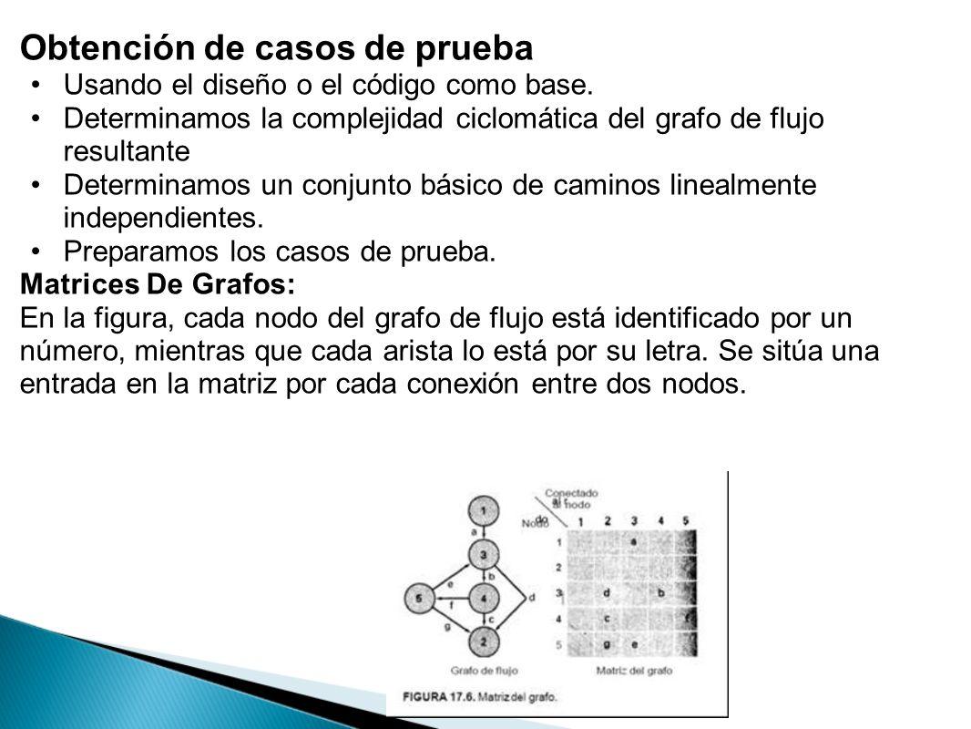 Obtención de casos de prueba Usando el diseño o el código como base. Determinamos la complejidad ciclomática del grafo de flujo resultante Determinamo