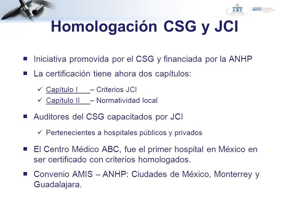 Homologación CSG y JCI Iniciativa promovida por el CSG y financiada por la ANHP La certificación tiene ahora dos capítulos: Capítulo I – Criterios JCI